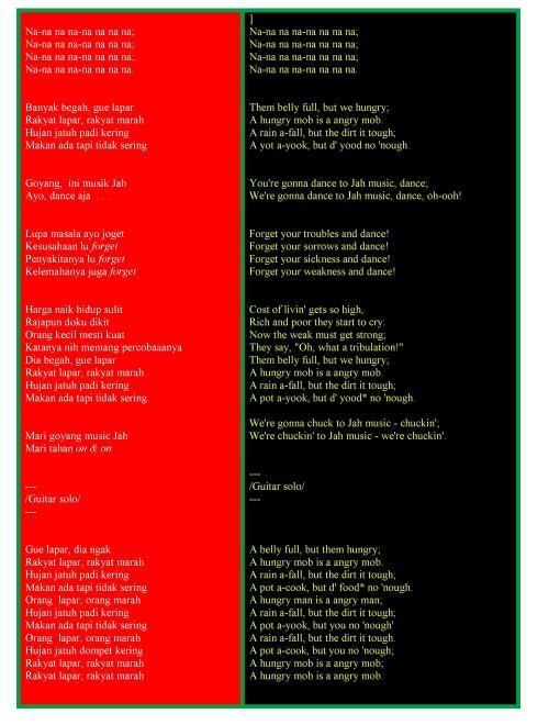 Lirik reggae Bob Marley Bahasa Indonesia